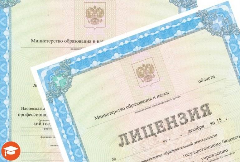 Коды оквэд подлежащие лицензированию
